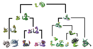 Snakes by waterpoke