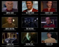 Star Trek Character Alignment by gambit508