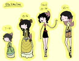 Time Line by Ask-Ellie