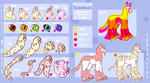 Soapdogs: Closed Species Rarity Guide by Shelilla