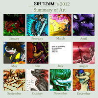 2012 Art Summary by PukingRainbow
