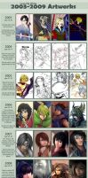 Improvement Meme 2003-2009 by Luches