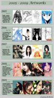 2005-2009 improvement meme by hannsamu