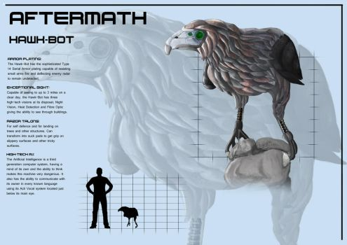 Hawk Blueprint by jordanw1211