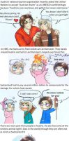 APH: Useless Germanic infos 3 by Cadaska