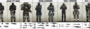 Agency Armed Forces - Final by DBuilder