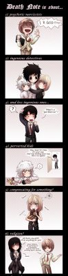 Death Note is about... by Tenshi-no-Hikari