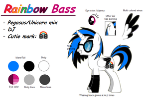 Rainbow Bass Reference by AJ-Shep