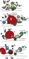 History of Northern Parle in Polandball style by Waffle0708