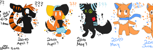 Fursona Timeline (Improvement) 2009-2012 by skrollmon