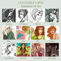 2013 Art Summary Meme by starfishyy