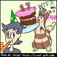 So we herd it's your birthday Cos... by nicaranime