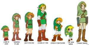 Years of Link changes by NinaUsagi