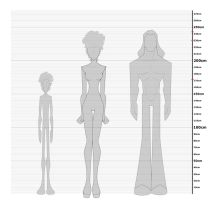 Character height chart. by Moony-moo