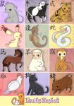 Fruits Basket Zodiac by KaceyMeg