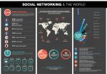 Social Networking by sheikhrouf23