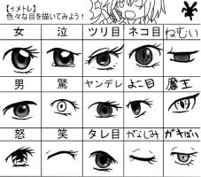 Eye Practice by HarunaAkatsuki