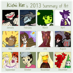 2013 Art Summary by Kichi-Kat