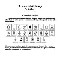Alchemy Elemental Symbols by Notshurly