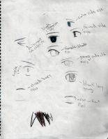 mapping of how i draw eyes. not a tutorial by tetrarools