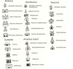 Culturally Diverse City Icons for Cartography by BrandonSPilcher
