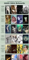 Improvement Meme 2009 - 2014 by Alfa-Renard