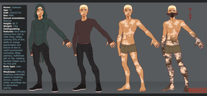 OC: Cephayan, Costume Sheet by Riding-Lights