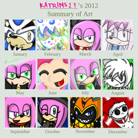 Summary of My Art :2012: by Katrins23