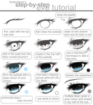 step - by - step eye + colour tutorial by Jinkuri