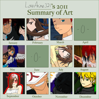 2011 for me by LoveAnime321