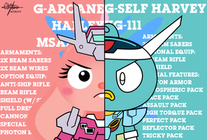G-Arcane Halley  G-Self Harvey Poster by murumokirby360