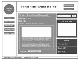 Florella-Wireframe Blog Page by ShabNabit