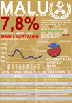 Infografis by killythirsk