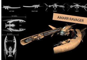 AMARR RAVAGER by minimacman15