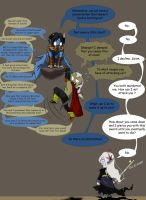 LoK: Anger Issues by vickie-believe