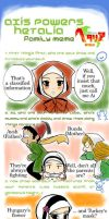 Hetalia Family Meme by Indonesia-tan