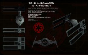 TIE/D Droid Starfighter ortho by unusualsuspex
