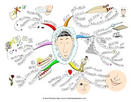 Ten minutes solitude Mind Map by Creativeinspiration