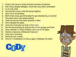 TD- Cody Facts by courtneyfanTD