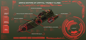 Capitol Trident class by EmperorMyric