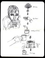 Sketchbook: The Life of Coffee by JackRaz