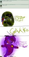 Ask the Fazbear Crew 12 by ThunderXLeaf