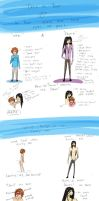 What Yaoi Is by Cancer-Cub