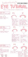 Bonbonbuny's Eye Tutorial by Miivei