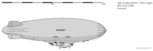 N class blimp (ZPG-2 type) by ColosseumSB