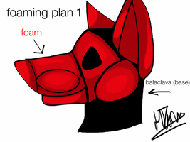fursuit head foaming plan by IndiTheWolfy