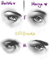 Eye Practice ^-^ by NaoPop