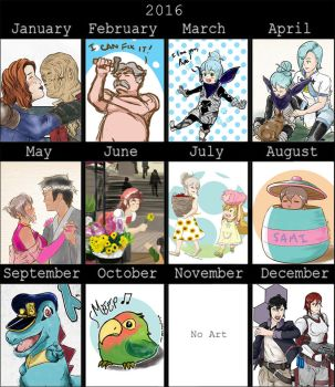 Progress Meme 2016 by DromeP