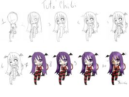 Tutoriel chibi sucrette Cancreciel Amour sucre by naimaie7