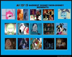 Top 13 Saddest Disney Non Disney Moments by coralinefan4ever